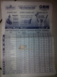 daftar harga motor Honda Januari 2015